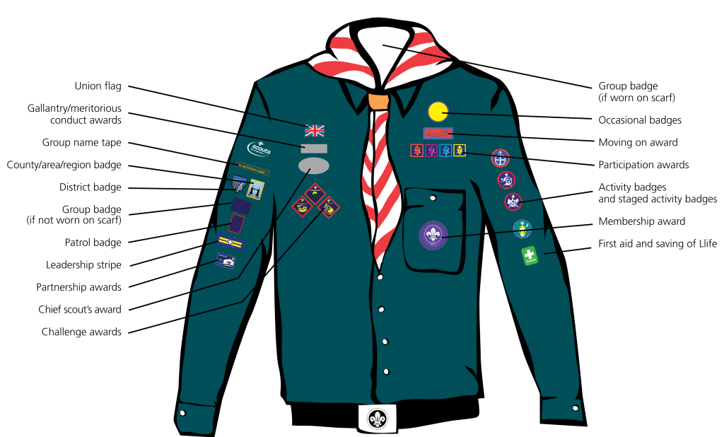 Boy Scout Uniform Patch Placement